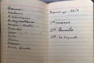 Page de gauche, une liste où on reconnaît les demandes d'Herberg à Ossa. Page de droite, rendez-vous pris avec Luis Figueroa (Président de la Central Única de Trabajadores de Chile (CUT), Danilo Trelles, et le journal La Segunda.